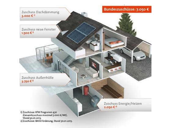 Steuerliche forderung energetische sanierung