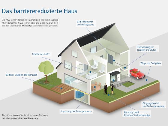 kfw f rderung f r mehr einbruchschutz energie fachberater. Black Bedroom Furniture Sets. Home Design Ideas