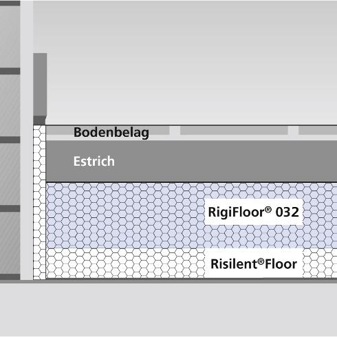 bei fu bodend mmung gilt doppelt h lt besser energie fachberater. Black Bedroom Furniture Sets. Home Design Ideas