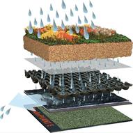 Dachbegrunung Energie Fachberater