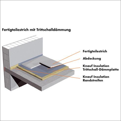 Beliebt Optimale Fußbodendämmung sorgt für Ruhe im Haus - ENERGIE-FACHBERATER CP01